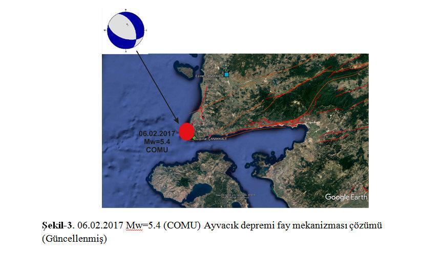 Şekil-3.06.02.2017 Mw=5.4 (COMU) Ayvacık depremi fay mekanizması çözümü (Güncellenmiş)